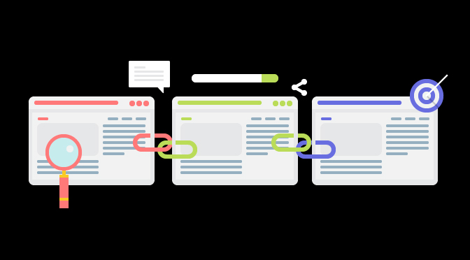 How to make a good link building