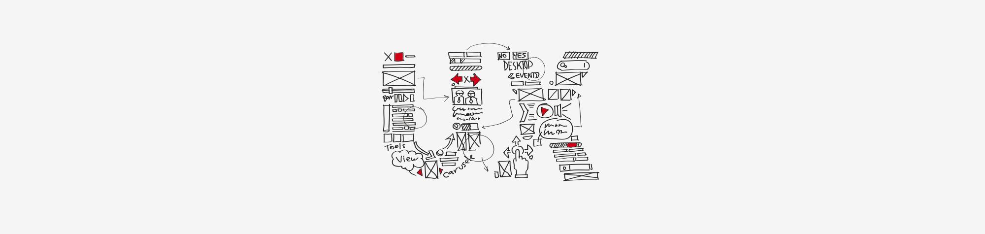 Qué es la usabilidad web y cómo te puede ayudar a vender más