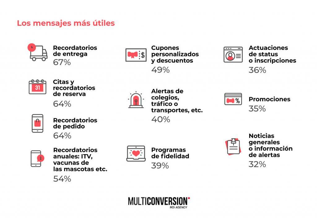 marketing mobile sms